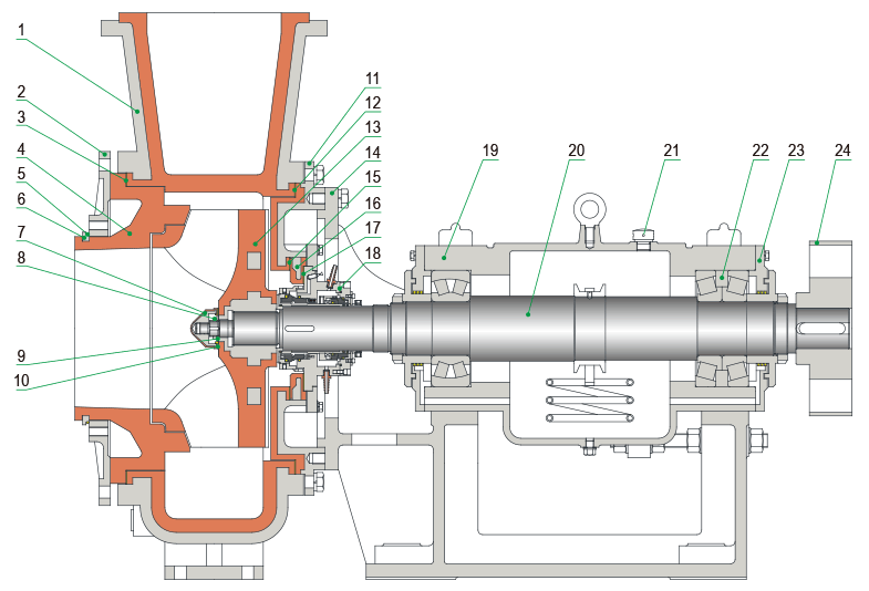 UHB-Z系列脫硫循環泵結構簡圖