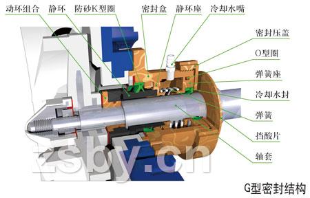 FXB-Z系列稀酸泵G型機械密封