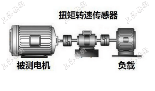 SGDN动态转矩测试仪