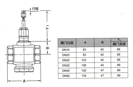 V5011S/R/N电动调节阀阀体尺寸图