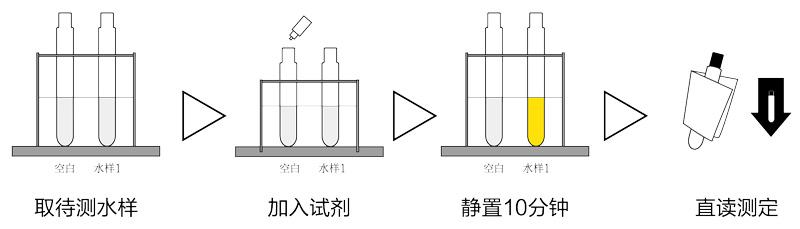 COD氨氮测定仪中的氨氮测定步骤