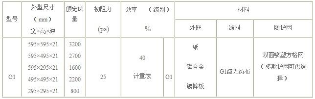 G1级初效过滤器规格尺寸参数表图片