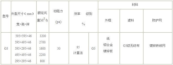 G3级初效过滤器规格尺寸参数表图片