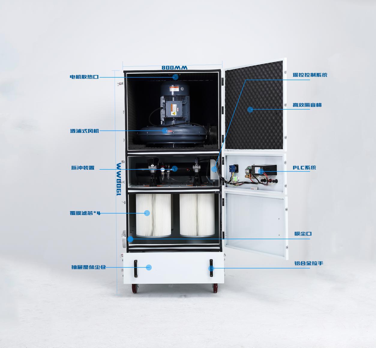 非标定制 磨床吸尘器CW-220S  功率2.2kw磨床金属粉末工业磨床吸尘器 工业吸尘器示例图5