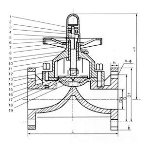 UPVC隔膜阀图