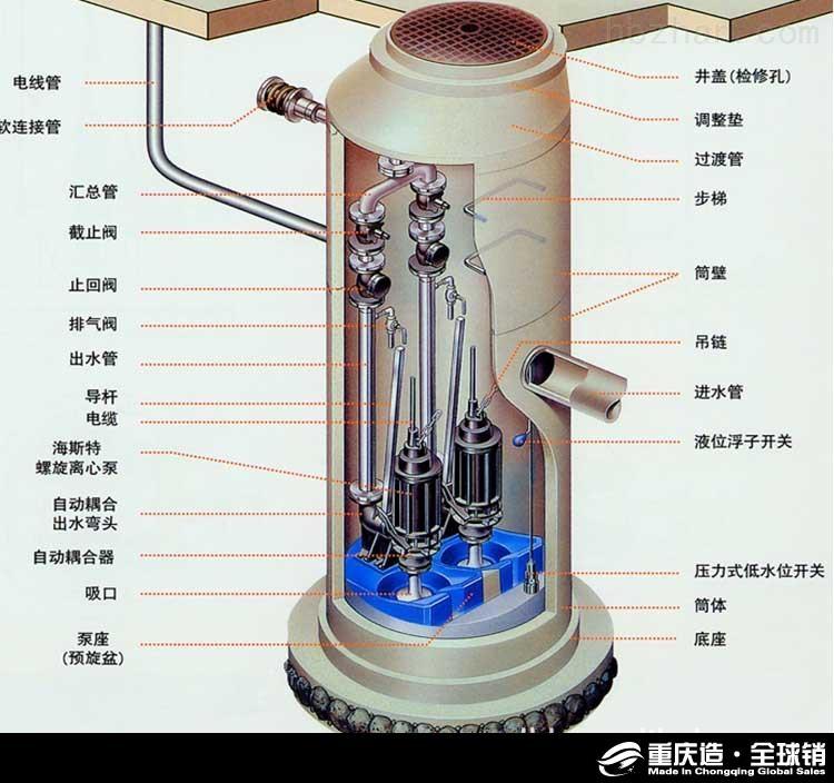 鹤岗一体化预制泵站厂家价格