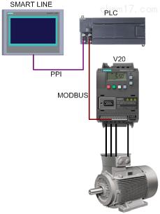 西门子V206SL3210-5BE17-5CV0模块