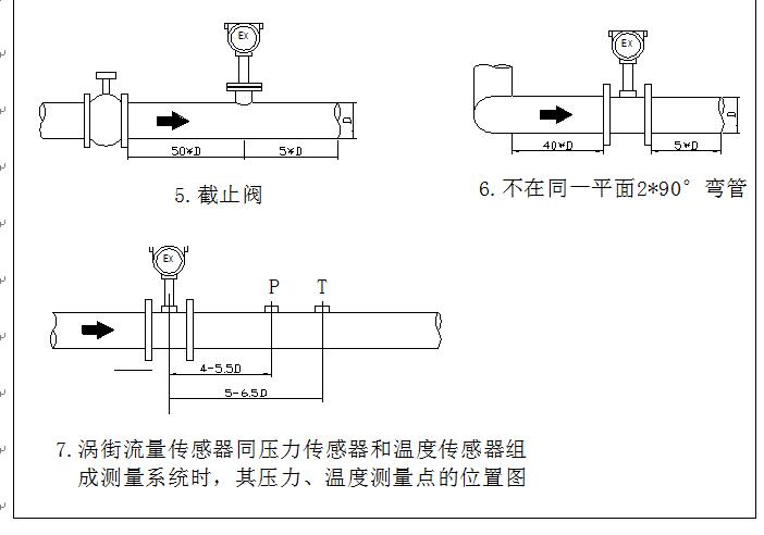 厦门精川制革厂蒸汽流量计安装