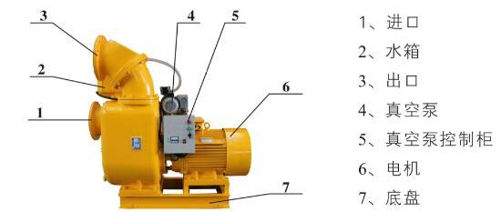 真空自吸泵结构图